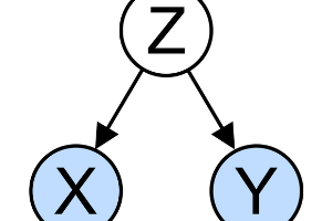 Tutoriel : Les facteurs de confusion : comment les identifier et les prendre en compte ?